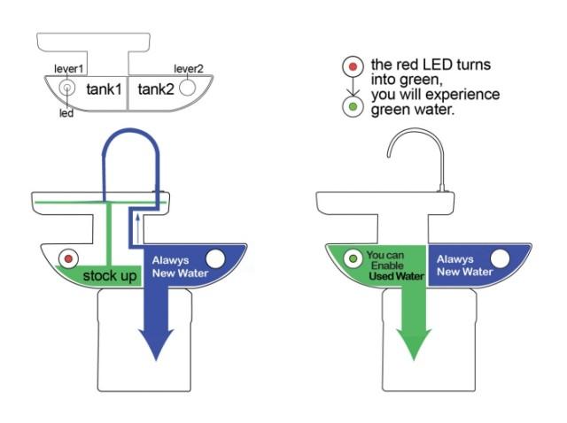 ekologická toaleta 1