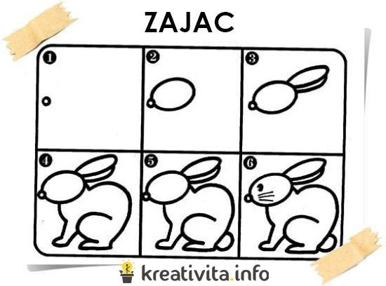 Ucime Deti Kreslit Zvieratka Jednoduchymi Tvarmi Kreslene Navody