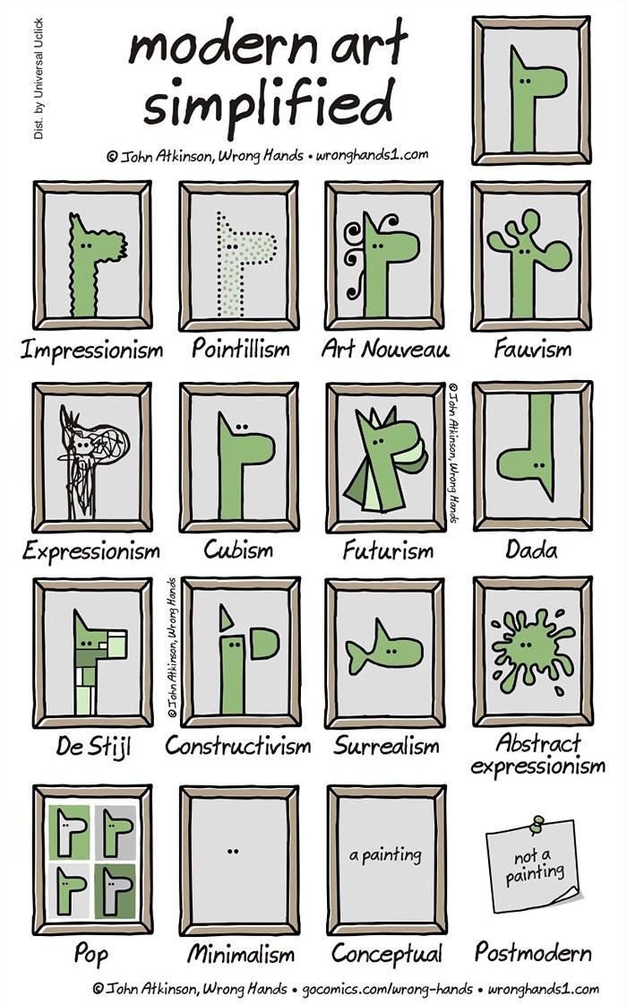 modern-art-simplified-comic-guide-john-atkinson-wrong-hands-1