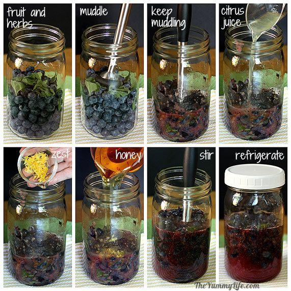 osem receptov na ovocne a bylinkove sirupy bez varenia (4)
