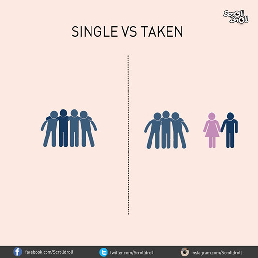 rozdiely medzi slobodnym a zadanym chlapom 3