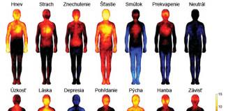 Mapy emócií