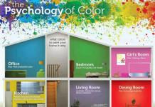 Farby izieb a ich účinky   Psychológia farieb - ako si vybrať vhodnú farbu
