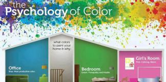 Farby izieb a ich účinky | Psychológia farieb - ako si vybrať vhodnú farbu