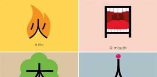 Chineasy: Hravý, ilustrovaný spôsob ako sa naučiť čínsky jazyk