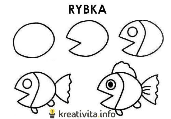 Učíme deti kresliť zvieratká jednoduchými tvarmi | Kreslené návody