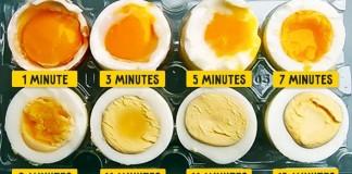 Ako uvariť dokonalé vajíčko | Tipy a triky do kuchyne