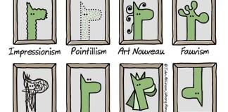 Moderné umenie vysvetlené pomocou vtipných ilustrácií
