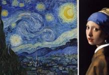 Najslávnejšie obrazy všetkých čias | TOP 10 umeleckých diel