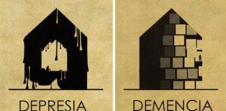 Duševné poruchy vysvetlené pomocou ilustrácii | Archiatric od Federico Babina